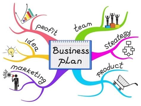 Steps creating business plan